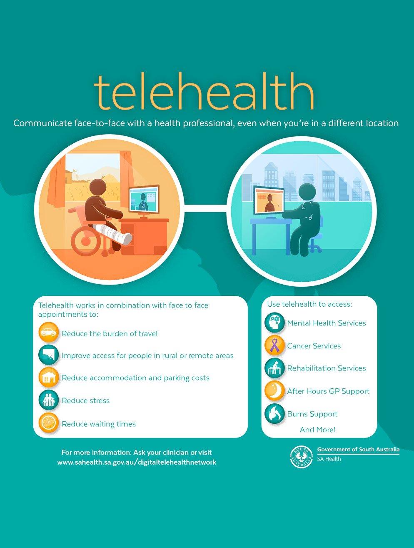 telehealth-infographic